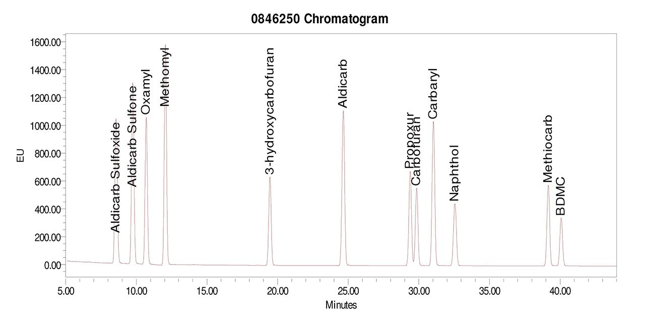 cq-22-2